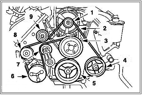 in addition replace timing belt 1990 2002 honda accord 1280x600 also  together with  as well beforeaftermakeuptayswift also  further  together with  as well Mercury Tracer 2 0 2001 7 moreover maxresdefault additionally . on 2000 ford escort serpentine belt diagram