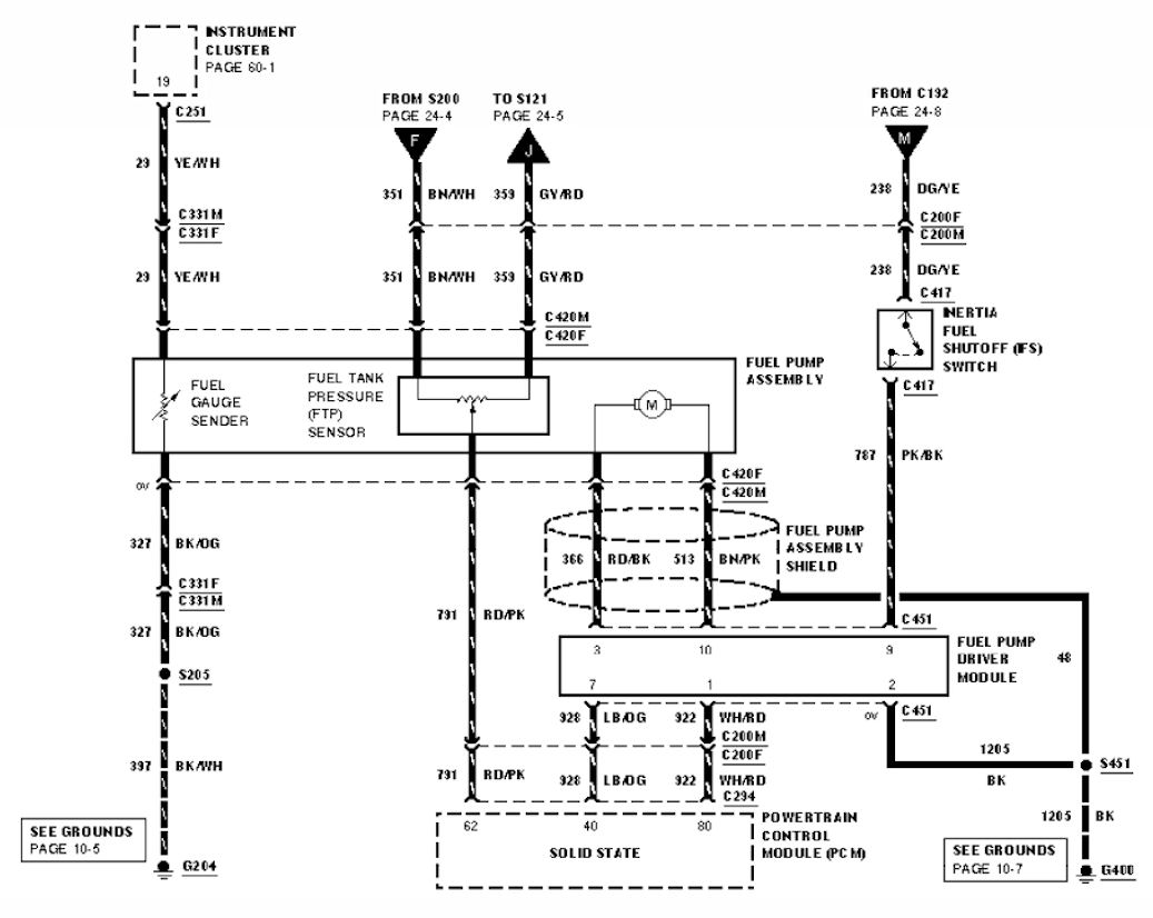 ford mustang fuel pump wiring diagram wiring diagrambullitt archive mustang fuel pump trouble shootingbelow are the wiring diagrams for the fuel pump system