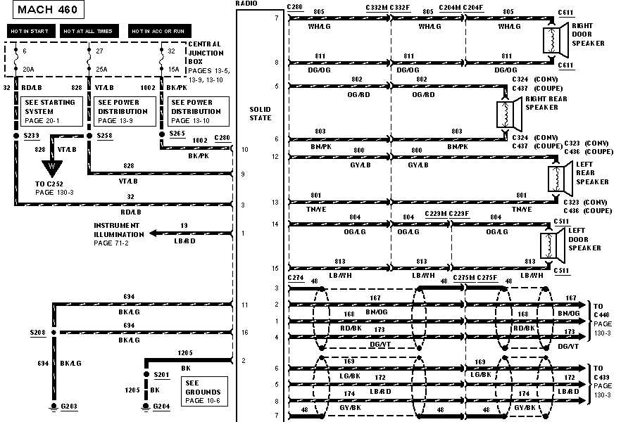 94 mustang mach 460 wiring diagram wirdig mustang radio wiring diagram on 94 mustang gt radio wiring harness
